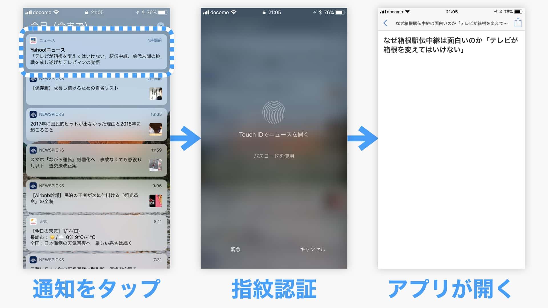 Touch IDが搭載されているiPhoneは、2ステップが必要。