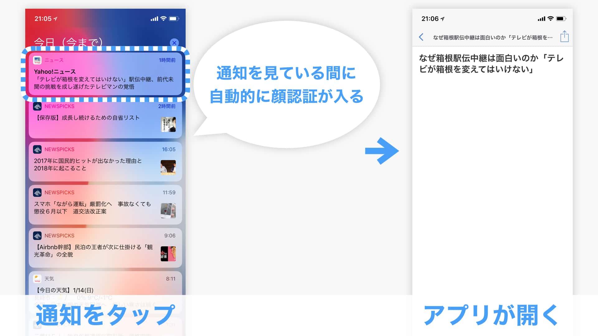 iPhone Xは通知をタップするだけ。
